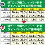 パチスロ必勝ガイド・オフィシャルブログ