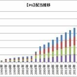 『【PG】最強の連続増配株が四半期配当を発表したよ!』の画像