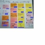 『【長崎】今年はみんな速かった☆池田湖マラソン大会』の画像
