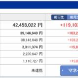 『【運用状況】2016年11月の資産総額は4245万円でした』の画像
