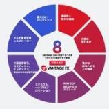 『大人気&ハイスペックブローカーVantageFX(ヴァンテージFX)について詳しく解説!』の画像