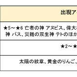 『【ジャマモン】12月20日(水)スタート!「メリー・クリジャマス」イベント開催のお知らせ』の画像