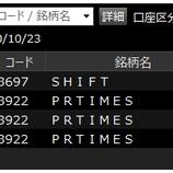 『本日の成績 -20,840円(税引き前)』の画像