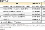 韓国の大学教授「日本がスワップ再開できずに残念がっている状況で、我々は全く残念に思う状況でない」