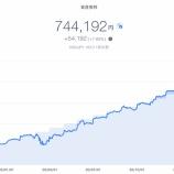 『【資産運用】2021年1月4週目!THEO+docomoの資産運用状況は744,192円でした。』の画像