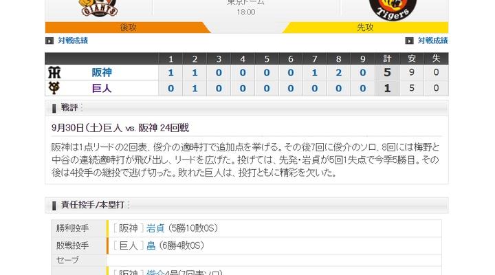 【 巨人試合結果!】< 巨 1-5 神 >巨人敗れる・・・巨人・畠、4球危険球退場、マシソン3失点