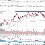 『【原油】主要産油国による増産凍結期待でエネルギー株は買われる』の画像