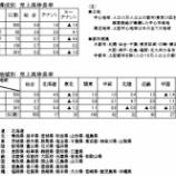 『SC販売統計調査報告2018年8月』の画像