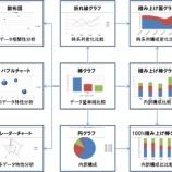 『9つのグラフ表現を使い倒そう!』の画像