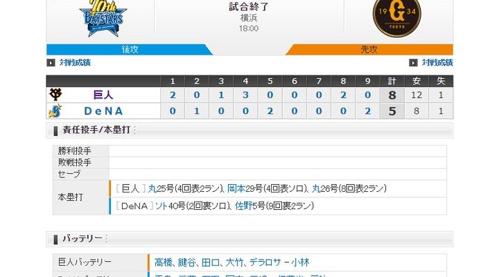 【 巨人試合結果!】< 巨 8-5 De > 巨人、勝ち越し!丸が2HR5打点!岡本29号!優勝マジック7!