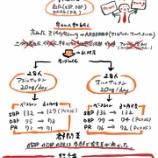 『【文献】アジルバ20mgはオルメテック何mgに相当する?(ビジアブ付き)』の画像