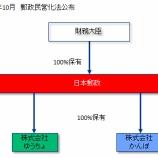 『異例尽くめの日本郵政上場 親子上場は機能するのか?』の画像