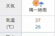 【悲報】次の月曜日の東京の天気wwwwwwwwwwwwww