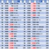 『7/1 第一プラザ武州長瀬 天草ヤスヲ』の画像