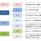 『韓国財閥企業の役職の種類』の画像