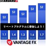 『VantageFX(ヴァンテージFX)の「リベートプログラム」を詳しく解説!』の画像