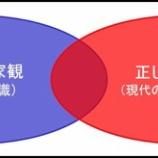 『菅政権の地銀再編と中小企業淘汰と禿鷹ファンド』の画像