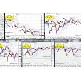『ドル円堅調ユーロ下落【NY市場のまとめ】』の画像