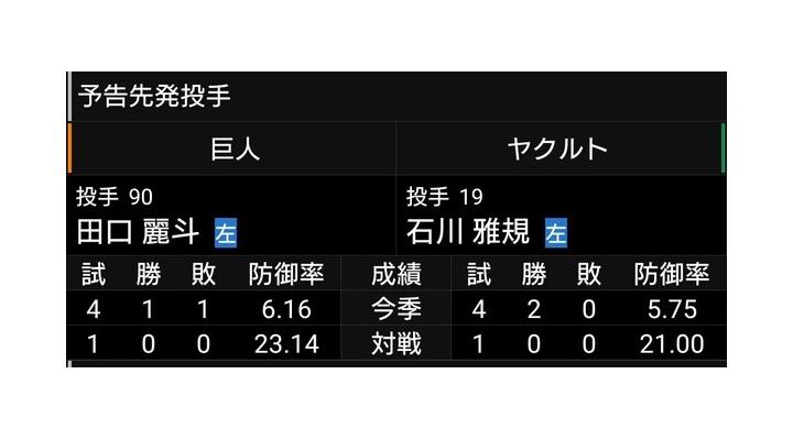 明日の「巨人vsヤクルト」は乱打戦確定!?