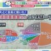 【朗報】須田亜香里に対する世間のイメージが変わる