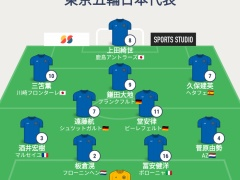 【悲報】東京五輪サッカー日本代表、ガチで金メダルを狙える模様w