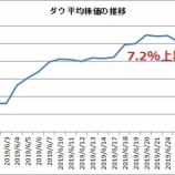 『【ダウ30種】2019年6月は7.2%上昇!銘柄別騰落率1位はCAT!!』の画像