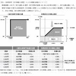 『スズキ転換制限条項付き転換社債(CB)2000億円のスキームを検証』の画像