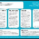 『7つの要素を書き出してシビックテックプロジェクトを分析するツール【柴田重臣】』の画像