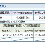 『しんきんアセットマネジメントJ-REITマーケットレポート2018年4月』の画像