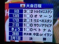 【 1点差 】サッカー日本代表さん、縛りプレーでアジアカップ優勝を目指している?