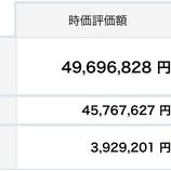 『【運用状況】2017年8月の資産総額は4969万円でした!』の画像