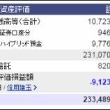 『週末(7月22日)の保有資産。2億3348万9925円』の画像