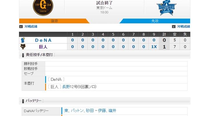 【 巨人試合結果!】<巨 1-0 De>巨人サヨナラ勝ち!9回に長野がサヨナラHR!先発・菅野は今季7度目の完封!巨人は再び3位浮上!