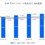 『日本プロロジスリート投資法人・第14期(2019年11月期)決算・一口当たり分配金は4,575円』の画像
