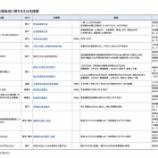 『岡崎市で受けられるコロナ対策の支援メニュー一覧』の画像
