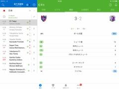 【朗報】大久保嘉人さん (38)、開幕3試合連続でゴールを決めてしまうw