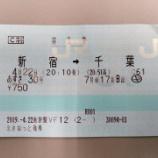 『新宿から千葉方面への帰宅時快適特急 全車指定席後の「あずさ30号」に乗車してきました!』の画像