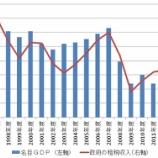 『国防と緊縮麻生が日本を滅ぼす(日本会議と麻生財閥の御曹司のための財務省マンセー政治)』の画像