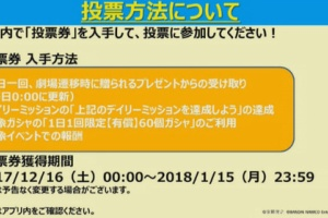 【ミリシタ】「THE@TER Boost!」12月21日0時時点の集計結果