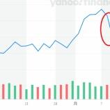 『強いなアメリカ市場は』の画像