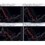『ドル円は上昇から急落、1円以上の下げがありました(NY市場のまとめ)』の画像
