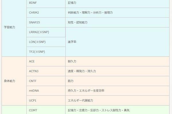 スピーチ 朝礼 朝礼ネタ・スピーチネタ・会話ネタ・笑えるネタ【総合メニュー】