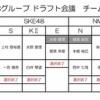 第2回AKB48ドラフト会議大反省会