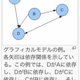 『【確率的グラフィカルモデル】仕事の悩みを解決するベイジアンネットワークを、基礎から応用までサクッと俯瞰したいあなた、こちらはいかがでしょうか【目次あり】』の画像
