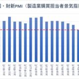 『【米中通商協議は長期化へ】中国の株高は短命か』の画像