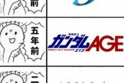 【ガンダム】SEED←10年前!AGE5←年前!鉄血←2年前!