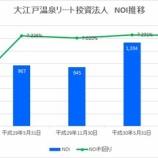 『大江戸温泉リート投資法人の第5期(2018年11月期)決算・一口当たり分配金は2,466円』の画像