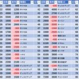 『10/6 PX女化 旧イベ』の画像