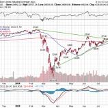 『米大統領選まであと3カ月 株価の行方に注目しろ!!』の画像
