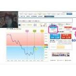 『GMOクリック証券【外為OP】ポンド円トレード動画です。』の画像